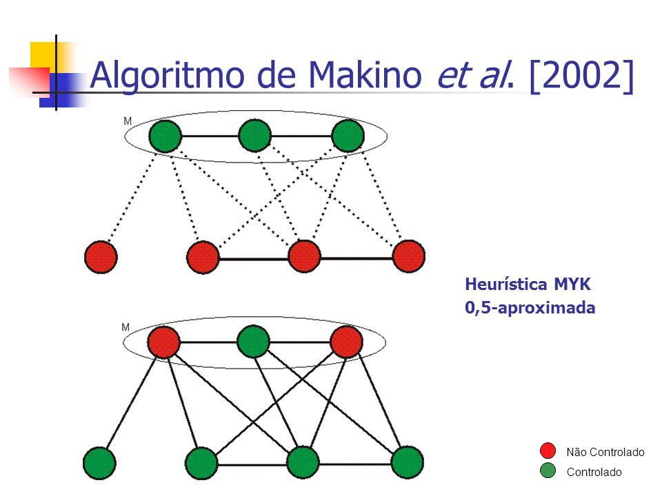 Algoritmo de Makino et al. [2002]